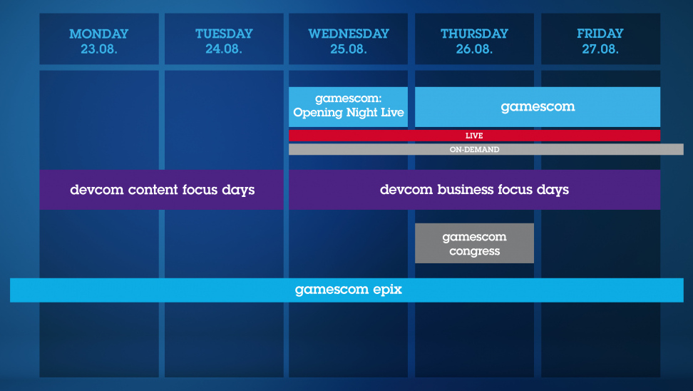 gamescom-Woche